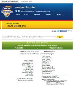 Western Suburbs Team List